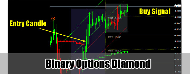 Binary-Options-Diamond